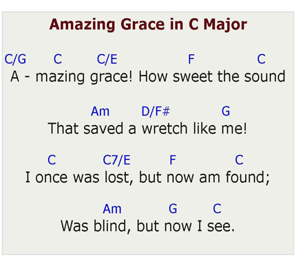 Piano piano chords key of c : How to Play Amazing Grace on the Piano