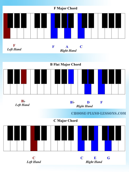 Piano easy piano chords for beginners : Piano : easy piano chords for beginners Easy Piano Chords also ...
