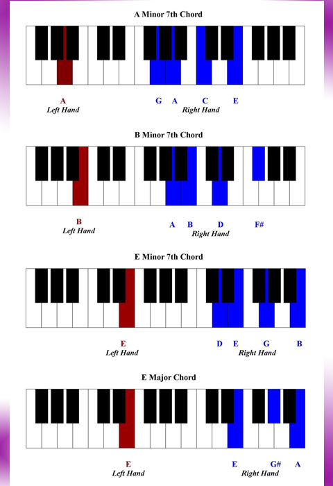 Piano learn piano chords beginner : Piano : learn piano chords beginner Learn Piano Chords plus Learn ...