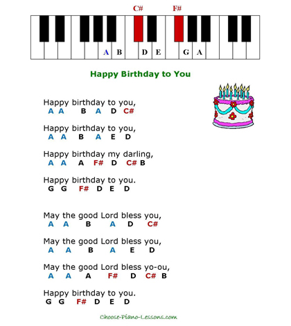 Piano piano chords happy birthday : Simple Kids Songs for Beginner Piano Players
