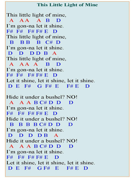 Piano piano tabs with letters : Easy Piano Sheet Music with Letters
