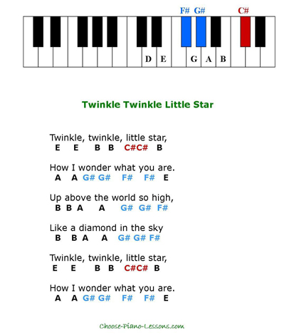 Kids Songs For Beginner Piano Players