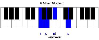 you raise me up chords piano pdf