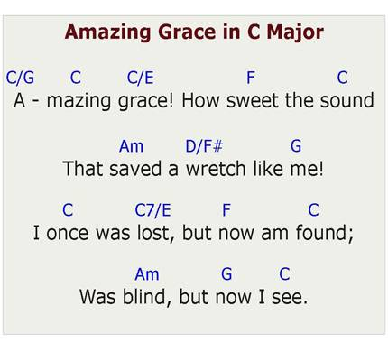 image about Amazing Grace Lyrics Printable identified as How toward Participate in Incredible Grace upon the Piano