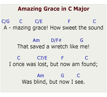 Piano piano chords for gospel songs : How to Play Amazing Grace on the Piano