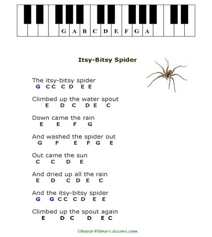 Piano piano chords worksheet : How To Read Piano Chords Easy - view sample pageslearn to play 900 ...