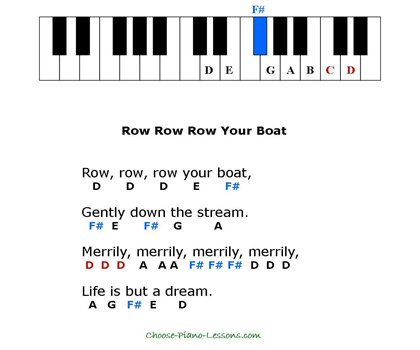 easy piano lessons for beginners pdf
