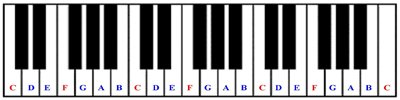 piano keys letters letters of the piano 13111 | xwhite key full 2.jpg.pagespeed.ic.H4ZBb3wvh2