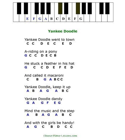 simple kids songs for beginner piano players